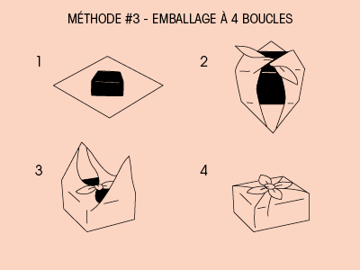 emballage-3